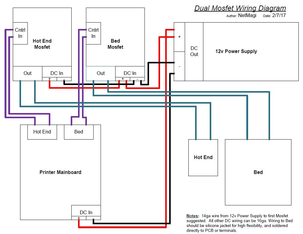 dual_mosfet_wiring4 we didn't start the fire add mosfet's to your 3d printer modern anet a8 wiring diagram at bakdesigns.co